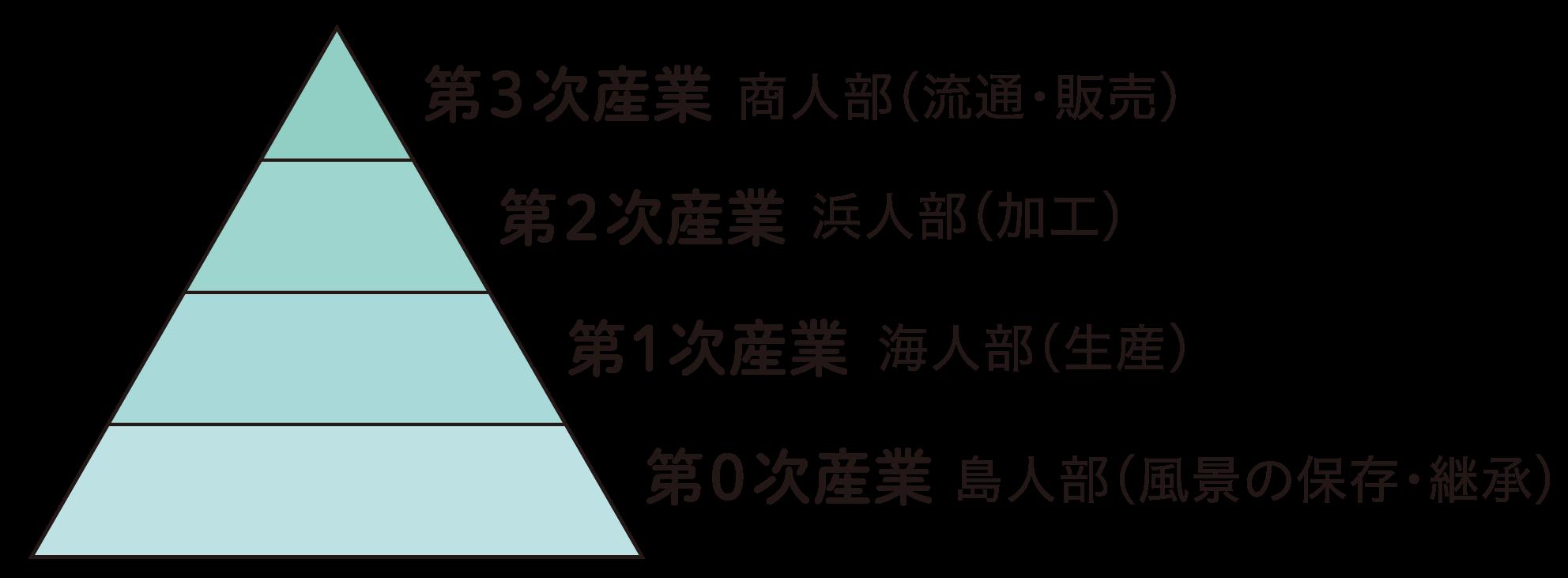 zigyo_logo